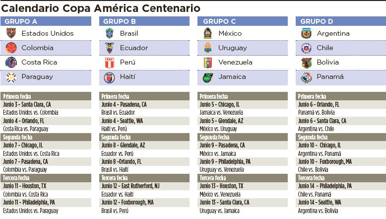 copa_america_centenario_2016_1